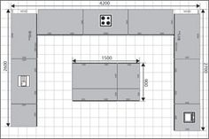 What Kitchen Designs/Layouts are there? - DIY Kitchens - Advice