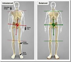 Exercises to correct pevlic imbalances that cause IT Band pain and runner's knee #workout #health #running