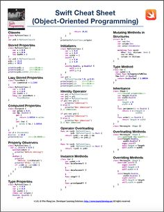 One of the difficulties in using a new language is the need to remember the new syntax. And often you need a handy reference that is within. C Programming Learning, Swift Programming Language, Learn Computer Coding, Computer Programming Languages, Object Oriented Programming, Python Programming, Teaching Technology, Data Science, Computer Science