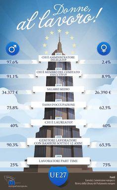 Donne al lavoro, 2012. Eurostat #donne #lavoro #Europa #infografica