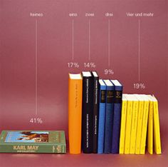 Infographics The Power Of Visual Storytelling What Is An Infographic, Infographic Examples, Infographics Design, Infographic Posters, Information Design, Information Graphics, Visualisation, Data Visualization, Sarah Illenberger