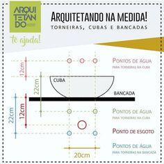 """1,256 curtidas, 6 comentários - Arquitetura na escala certa (@arquiteturanaescala) no Instagram: """"Dica valiosa de hoje! Repost @_arquitetando_"""""""