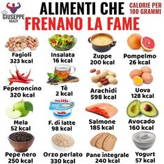 Conseils fitness en nutrition et en musculation. Healthy Facts, Healthy Life, Healthy Eating, Autogenic Training, Dog Food Recipes, Healthy Recipes, Nutrition, Sports Food, Love Eat