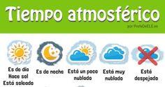 Vocabulario del clima y tiempo atmosférico