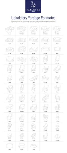 Handy chart estimates required fabric yardage for various upholstery projects. Pin & save! #reupholstery