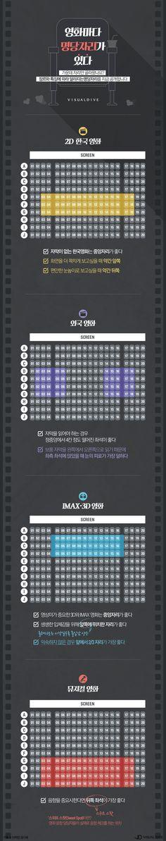 영화관 좌석, 장르에 따라 명당도 따로 있다? [인포그래픽] #movie / #Infographic ⓒ 비주얼다이브 무단 복사·전재·재배포 금지