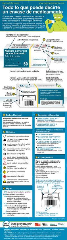 infografia-etiquetad