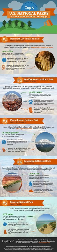 5 U.S. national parks that deserve more attention than they get