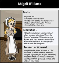The Crucible Lesson Plans - The Crucible Characters: Make connections and follow each character from The Crucible by creating a character map at Storyboard That! Here is a close up of Abigail Williams.
