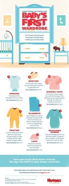 It's hard to pass up adorable outfits for your new addition when you're building baby's first wardrobe. Here's the scoop on all the baby clothes you'll actually need.