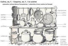 ancient roman kitchen - Szukaj w Google