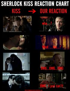 Sherlock Kiss Reaction Chart. Made by me (MrsDeGoey) Hope you like it!<-----this is hilarious!