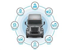 Microsoft and AT&T Collaborate With Detroit Diesel on Detroit Connect  http://ift.tt/2dzjPLn October 06 2016 at 08:00AM