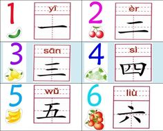 Chinese learning for kids - flash cards of chinese numbers: 1-6