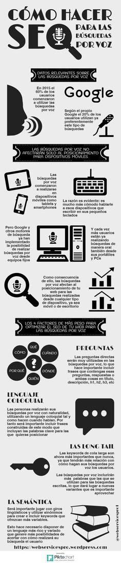 Qué hacer para posicionar tu web para las búsquedas por voz #SEO #Infografía
