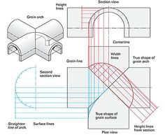 Figuring out groin vaults - Fine Homebuilding Question & Answer Rome Architecture, Architecture Concept Drawings, Architecture Design, Folk Victorian, Victorian Farmhouse, Ribbed Vault, Bridge Structure, Barrel Ceiling, Major Models