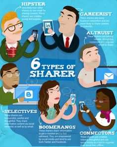 6 types of sharer