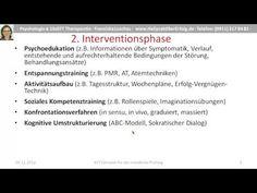 Mündliche Prüfung zum Heilpraktiker Psychotherapie Kognitive Therapie - Depression - 45min