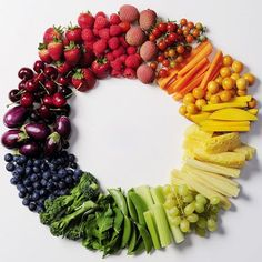 Circle of health (credit: unknown) by nutrition_planet