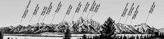 Peaks in Teton Range
