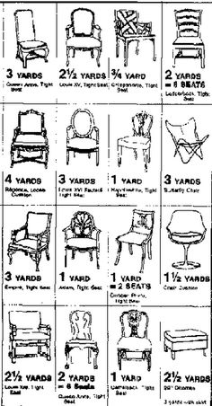 Need to recover those dining room chairs or bar stools?  Here's an upholstery guide to help you with the amount of fabric you need and more!