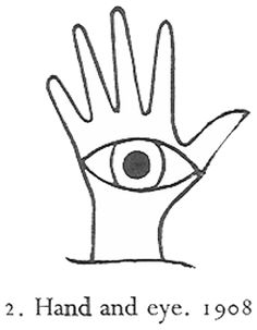 See and Do  The Eye-in-Hand icon   manifests the bond between   two essential human functions:   sensing/observation (the Eye)   and doing/acting (the Hand).