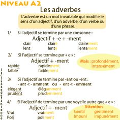 Learn French For Kids Schools French Language Lessons, French Language Learning, French Lessons, Spanish Language, French Teaching Resources, Teaching French, How To Speak French, Learn French, French Adjectives