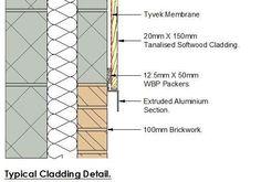 Cladding to wall detail, including aluminium flashing