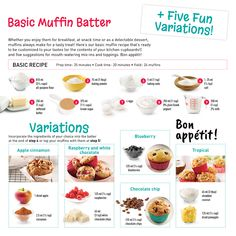 Whether you enjoy them for breakfast, at snack time or as a delectable dessert, muffins always make for a tasty treat! Muffins, Kitchen Cupboards, C'est Bon, Muffin Recipes, Bon Appetit, Yummy Treats, Brunch, Tasty, Snacks