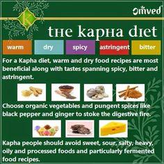 The Kapha Diet.