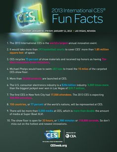#CES2013 Fun Facts #...