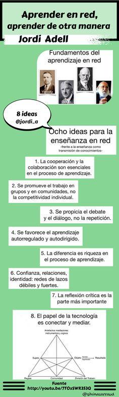 Aprender en red: 8 ideas de Jordi Adell #infografia