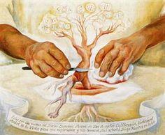 Les mains du Dr Moore - (Diego Rivera)