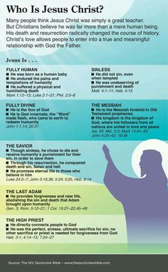 The Quick View Bible ? Who is Jesus Christ? Who Is Jesus, God Jesus, Bible Teachings, Bible Scriptures, Bible 2, Beautiful Words, Quick View Bible, Images Bible, Religion