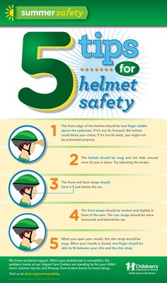 Helmets can help prevent head injuries, but only if they're worn correctly. Check out these five helmet safety tips! #childrensatl
