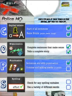 COPS Writing Checklist ($0.00) This easy to use app is designed to help students develop the self editing skills that they will need from primary school right through to university. COPS stands for Capitals, Organisation, Punctuation and Spelling. Research has shown that students who develop these self correction and editing skills at a young age are more likely to be stronger writers later in life.