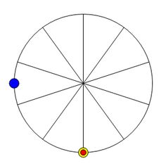 If you launch a dot from one side of the circle to another, where it stops?  Mathemania - Google+