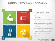 Competitive analysis templates and tools for SWOT analysis, competitor positioning, product strategy, product differentiation and market intelligence. Powerpoint Themes, Powerpoint Presentation Templates, Experience Map, Competitive Analysis, Swot Analysis, Lorem Ipsum, Mind Maps, Sample Resume, Bar Chart