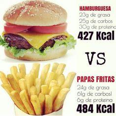 Lo que te comes