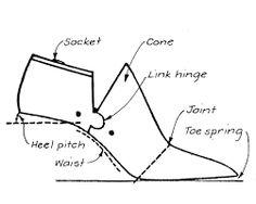 Image result for shoe last