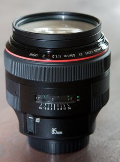 Best lens for portraits