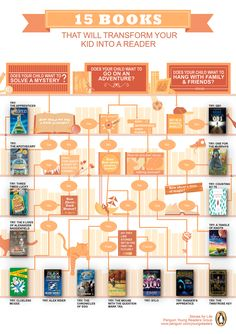 Turn your child into a reader