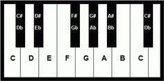 Learn to Play the Piano – Beginner Lesson for Older Kids & Teens