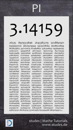Die ersten 1.482 Stellen der Zahl Pi.