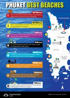 The Best Beaches in Phuket Thailand – Infographic and Photo Gallery
