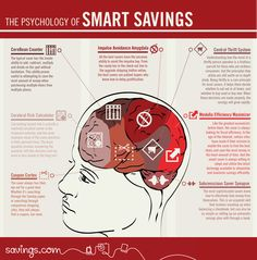 Check out this infographic which shows you the psychology of smart savings, are you wired this way? Think you are a smart saver? you aren't if you are not using the Mobee app, get rewarded to review places like Starbucks!