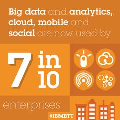 Big data and analytics, cloud, mobile and social are now used by 7 in 10 enterprises Cloud Mobile, Big Data, Ibm, Clouds, Cloud
