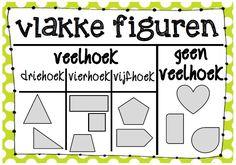 Poster wiskunde: vlakke figuren  © Sarah Verhoeven School Posters, Math Classroom, Education, Learning, Kids, School, Dyslexia, Event Posters, Reading