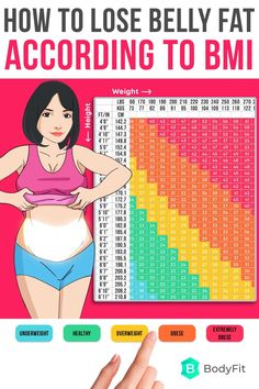 Lose Weight At Home, Weight Gain, Weight Loss Motivation, Fitness Motivation, Weight Loss Meal Plan, Weight Loss Tips, Boost Metabolism, How To Increase Energy, Gain Muscle