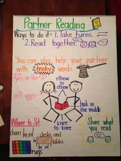 Partner Reading Anchor Chart for when Introducing Literacy Station (Reutzel & Cooter, pg. Kindergarten Anchor Charts, Kindergarten Reading, Teaching Reading, Guided Reading, Readers Workshop Kindergarten, Kindergarten Phonics, Reading Goals, Reading Levels, Preschool